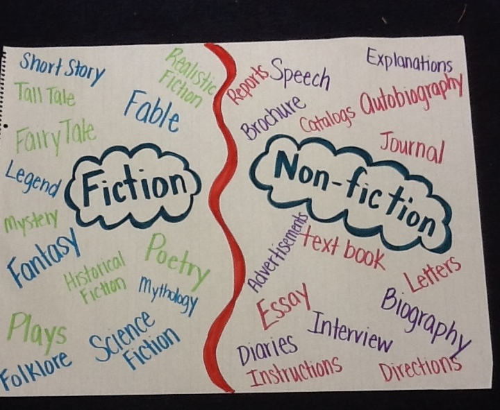 Fiction Vs. Non-fiction
